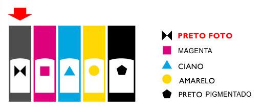 Símbolos dos tinteiros utilizados em impressoras com HP364